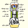 کانال الکترومکانیک _ماشین