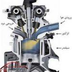 کانال الکترو مکانیک خودرو